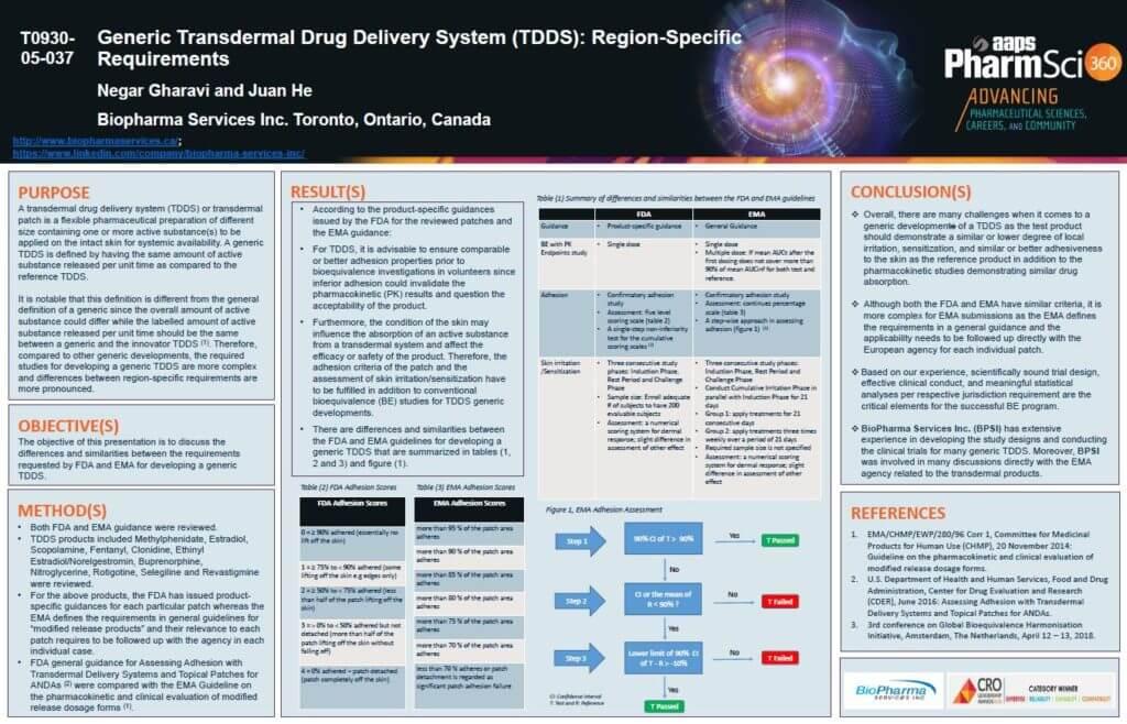 Poster AAPS 2018 Generic Transdermal Drug Delivery System (TDDS): Region-Specific Requirements AAPS PharmaSci 360 Annual Meeting 2018 N. Gharavi, J. He.